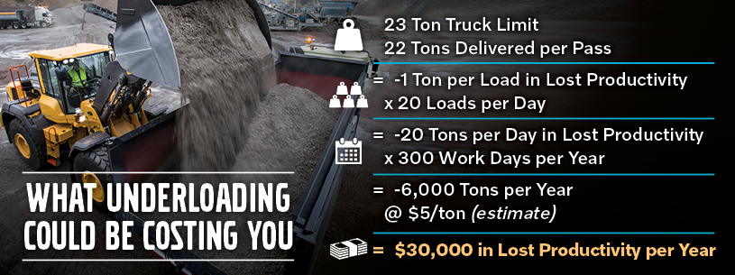 Example savings with Volvo Load Assist