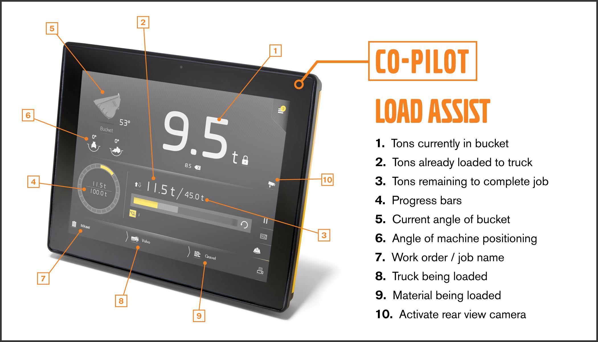 Volvo CE CoPilot Load-Assist